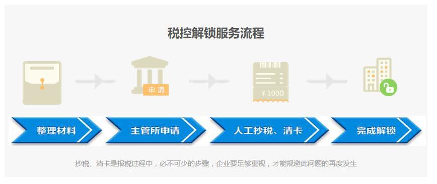 税控器解锁服务流程