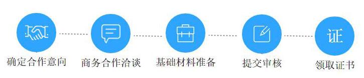 网络文化经营许可证服务流程