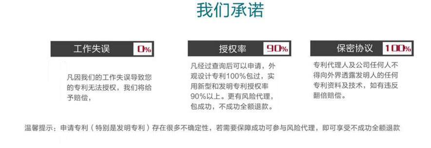 实用性专利申请服务