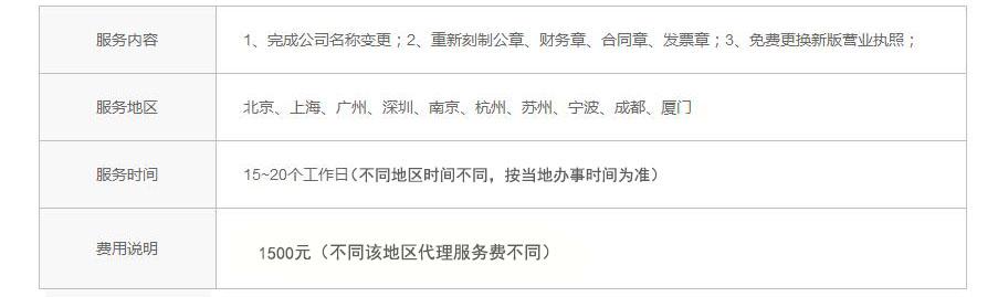 北京企的宝公司名变更服务流程