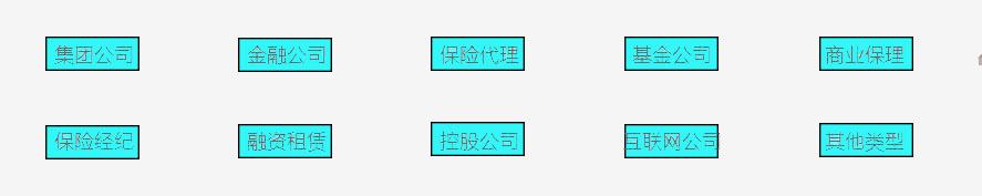 执照转让类型,执照转让,北京执照转让